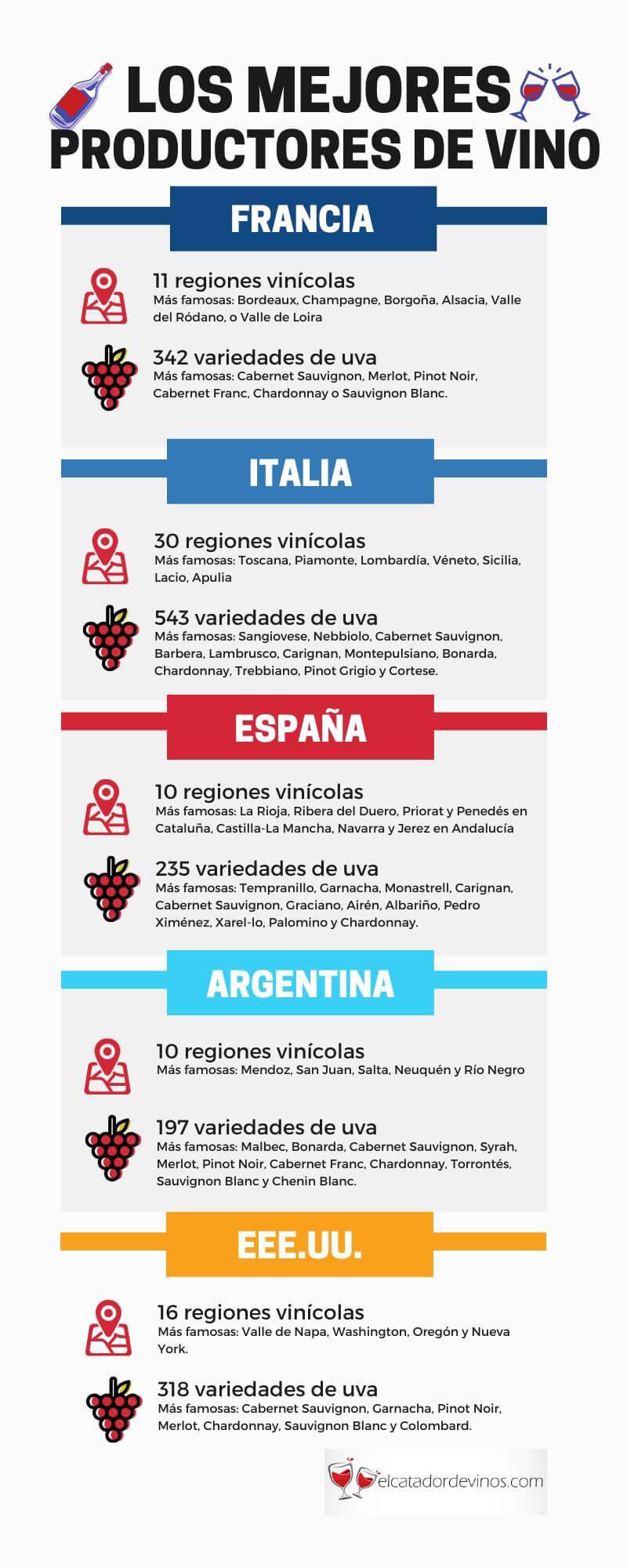 Que país tiene los mejores vinos del mundo